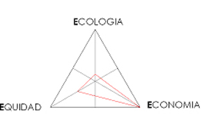 economia-12