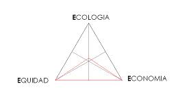 equidad-2