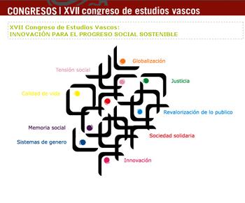 0. CONGRESO DE ESTUDIOS VASCOS 2009 - 350