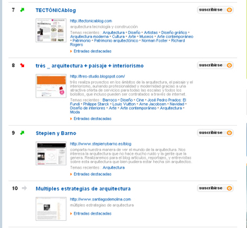 top ten wikio arquitectura blogs ranking en stepienybarno 350