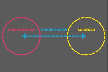 ARQUITECTURA COMUNICACION SOCIEDAD LA CIUDAD VIVA STEPIENYBARNO 350