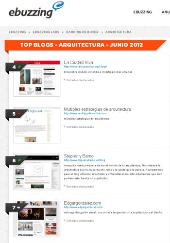 ranking ebuzing wikio arquitctura junio 2012 _ stepienybarno  copia