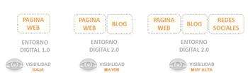 identidad digital para arquitectos _ stepienybarno 350