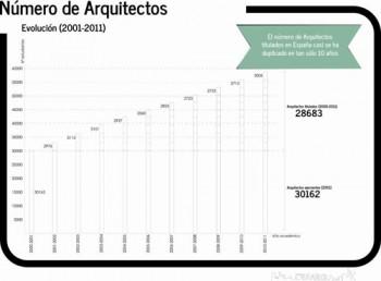 ESCUELAS DE ARQUITECTURA STEPIENYBARNO 500