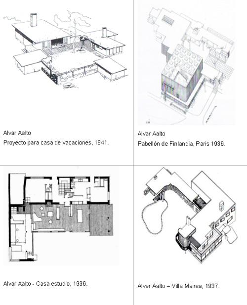 3. Alvar Aalto – patios stepienybarno