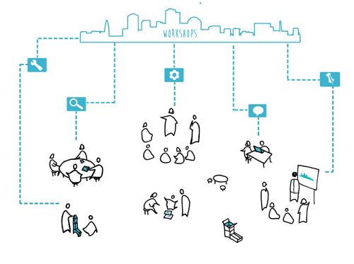 2. @ThinkCities  ThinkCities Think Cities @urbanohumano Domenico Di Siena _ stepienybarno 500