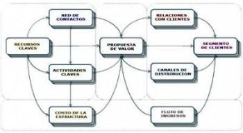 Modelo de Negocio-stepienybarno