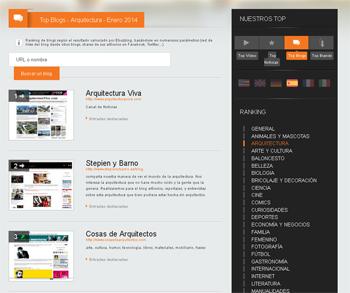 ebuzzing-ranking-blog-arquitectura _ stepienybarno