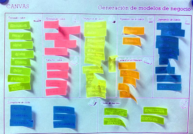1.canvas_cristina marrero_ stepienybarno-emprendimiento-arquitectos