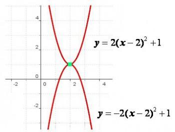 ecuacionesdesegundogrado264