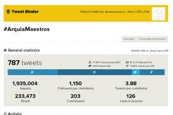 ptanllanzo tweet-binder-analitica-stepienybarno-twitter