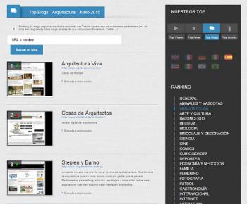0. BLOG DE ARQUITETOS -stepienybarno-ranking-ebuzzing