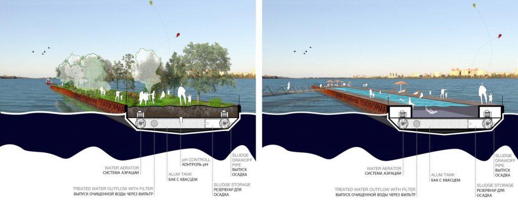 3. VII EDICIÓN DEL MÁSTER EN ARQUITECTURA Y ENERGÍA- Belinda Tato- ecosistema urbano- Stepienybarno- Plataformas flotantes