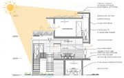 stepienybarno-blog-stepien-y-barno-arquitectura-ovacen-casas-ecologicas