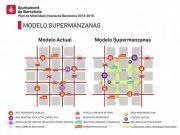 stepienybarno-blog-stepien-y-barno-plataforma-urbana-constanza-martinez-gaete