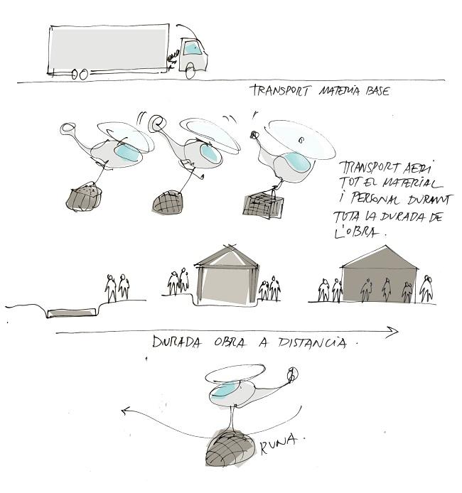 1. Stepienybarno-blog- Arteks - Ginjaume -Pol Viladoms- refugio