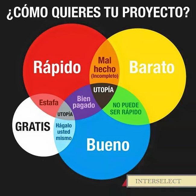2. stepienybarno - sirve un arquitecto - sociedad - proyecto-stepienybarno