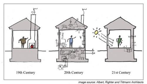 stepienybarno-stepien-y-barno-arquitectura-blog-certificados-energeticos-masa-termica-aislamiento-termico-albert-fighter-tittman-architects-624x356.jpeg