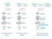 0. PROYECTOS DE IDENTIDAD DIGITAL - arquitectos - STEPIENYBARNO