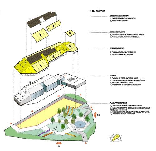 4.2 ecosistema urbano EDUCACION ARQUITECTURA STEPIENYBARNO LA CIUDA VIVA