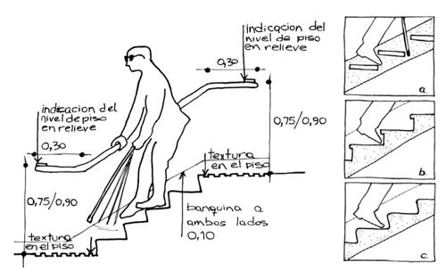stepienybarno-stepien-y-barno-arquitectura-jose-tomas-franco-plataforma-arquitectura-guias
